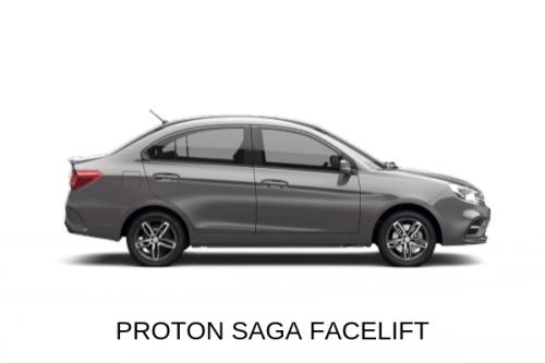 Copy of PROTON SAGA (1)